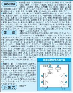 帝京大学医療技術学部看護学科AO入試Ⅰ期